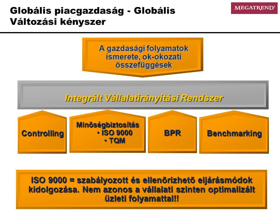 Globális piacgazdaság - Globális Változási kényszer A gazdasági folyamatok ismerete, ok-okozati összefüggések Integrált Vállalatirányítási Rendszer Controlling Minõségbiztosítás ISO 9000 ISO 9000 TQM TQM BPR Benchmarking ISO 9000 = szabályozott és ellenõrizhetõ eljárásmódok kidolgozása.