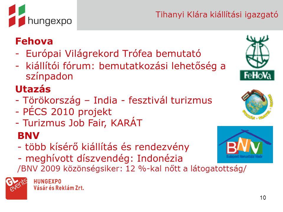 10 Fehova -Európai Világrekord Trófea bemutató -kiállítói fórum: bemutatkozási lehetőség a színpadon Tihanyi Klára kiállítási igazgató BNV - több kísé