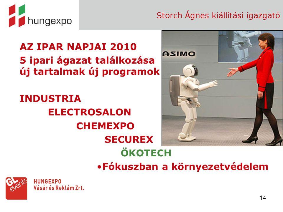 14 Storch Ágnes kiállítási igazgató AZ IPAR NAPJAI 2010 5 ipari ágazat találkozása új tartalmak új programok INDUSTRIA ELECTROSALON CHEMEXPO SECUREX Ö