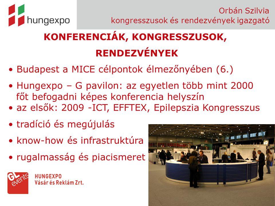 18 Orbán Szilvia kongresszusok és rendezvények igazgató KONFERENCIÁK, KONGRESSZUSOK, RENDEZVÉNYEK Budapest a MICE célpontok élmezőnyében (6.) Hungexpo