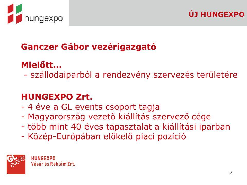 2 ÚJ HUNGEXPO Ganczer Gábor vezérigazgató Mielőtt… - szállodaiparból a rendezvény szervezés területére HUNGEXPO Zrt. - 4 éve a GL events csoport tagja