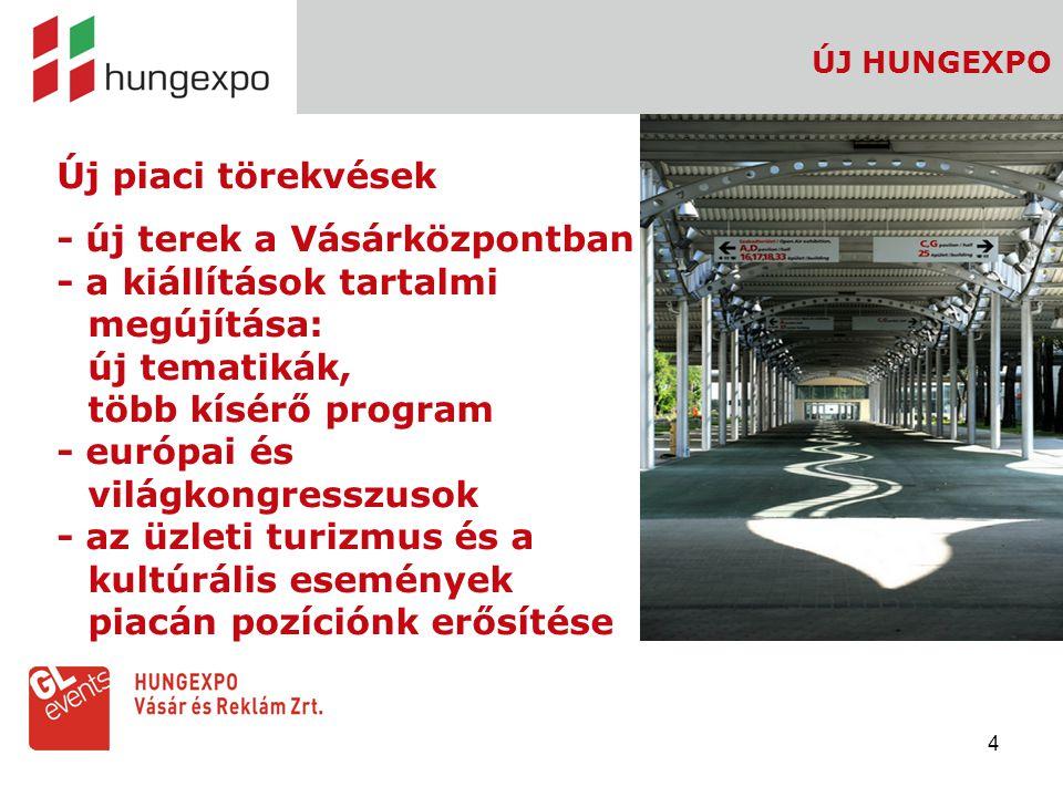 4 ÚJ HUNGEXPO Új piaci törekvések - új terek a Vásárközpontban - a kiállítások tartalmi megújítása: új tematikák, több kísérő program - európai és vil