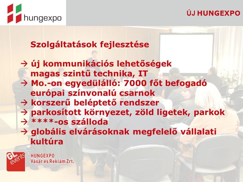 16 Szalai Levente kiállítási igazgató ÚJ kiállítás a portfólióban: HOVENTA 2010-től a Hungexpo szervezésében: tematika bővítés, hotel design, hotel felújítás, nemzetközi részvétel erősítése.
