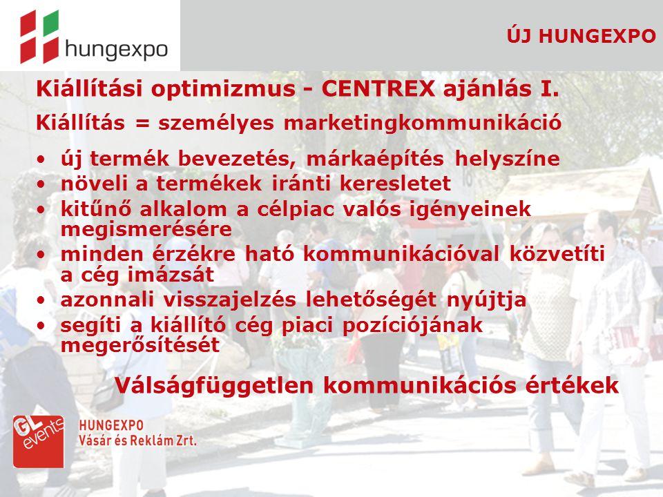 7 ÚJ HUNGEXPO Kiállítási optimizmus - CENTREX ajánlás I. Kiállítás = személyes marketingkommunikáció új termék bevezetés, márkaépítés helyszíne növeli