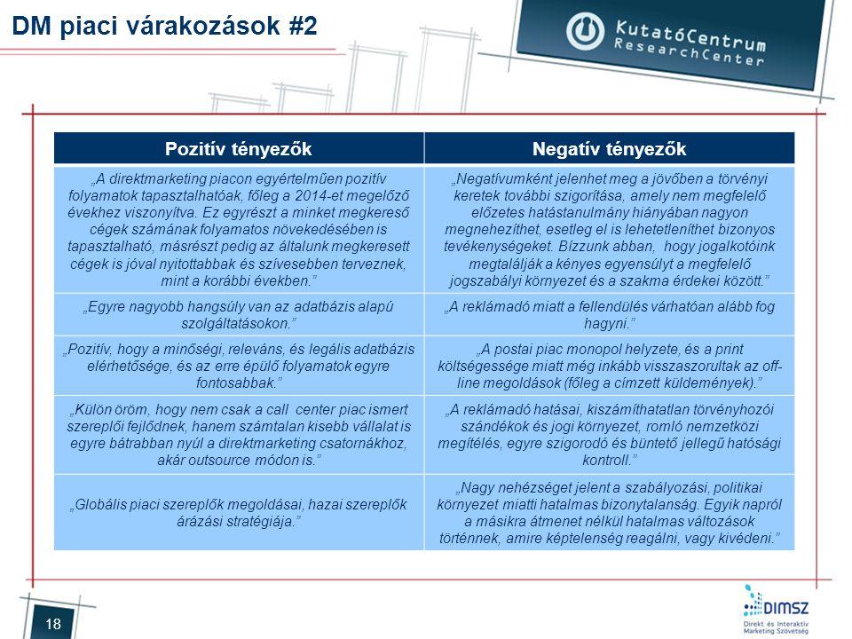 """18 DM piaci várakozások #2 Pozitív tényezőkNegatív tényezők """"A direktmarketing piacon egyértelműen pozitív folyamatok tapasztalhatóak, főleg a 2014-et"""