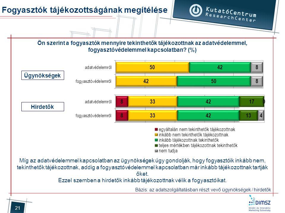21 Fogyasztók tájékozottságának megítélése Ön szerint a fogyasztók mennyire tekinthetők tájékozottnak az adatvédelemmel, fogyasztóvédelemmel kapcsolat
