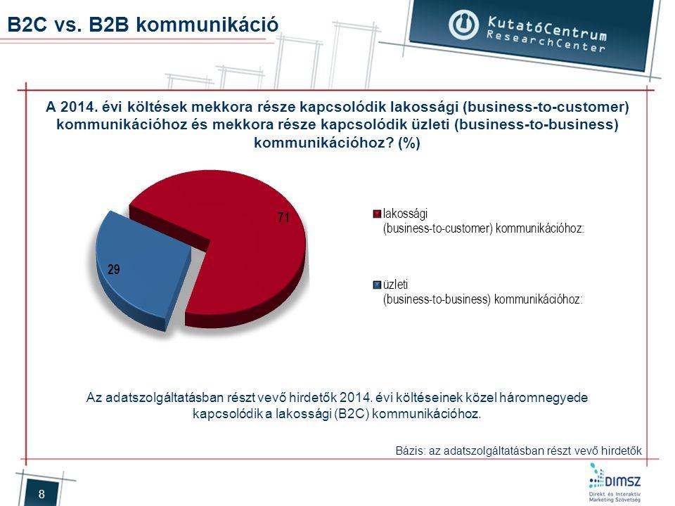 8 B2C vs. B2B kommunikáció A 2014. évi költések mekkora része kapcsolódik lakossági (business-to-customer) kommunikációhoz és mekkora része kapcsolódi