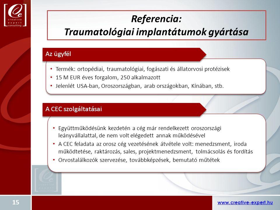 Termék: ortopédiai, traumatológiai, fogászati és állatorvosi protézisek 15 M EUR éves forgalom, 250 alkalmazott Jelenlét USA-ban, Oroszországban, arab