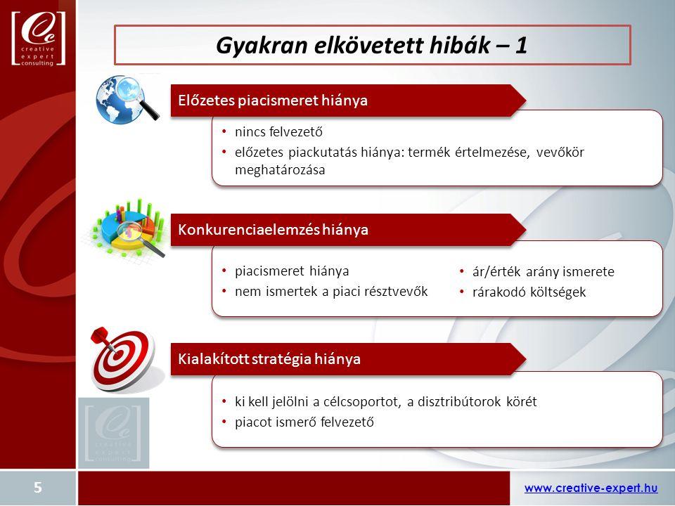 Gyakran elkövetett hibák – 1 www.creative-expert.hu 5 nincs felvezető előzetes piackutatás hiánya: termék értelmezése, vevőkör meghatározása nincs fel