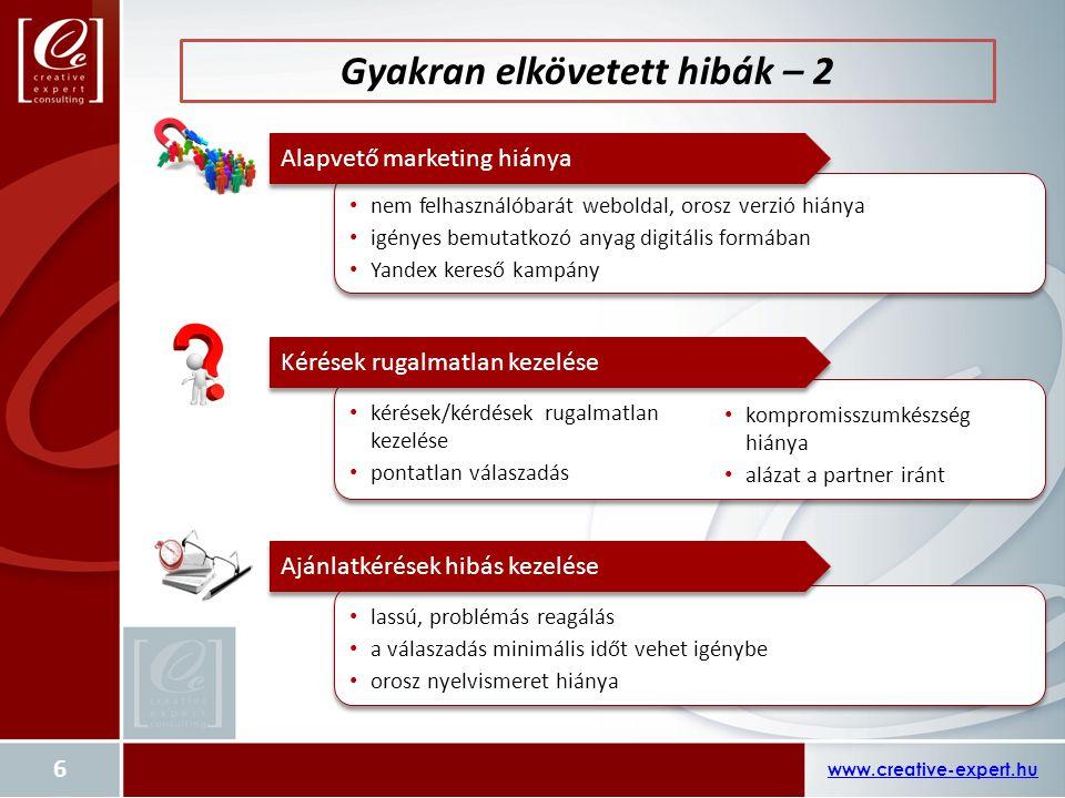 Gyakran elkövetett hibák – 2 www.creative-expert.hu 6 nem felhasználóbarát weboldal, orosz verzió hiánya igényes bemutatkozó anyag digitális formában