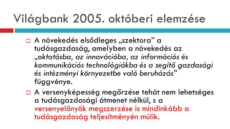"""Világbank 2005. októberi elemzése  A növekedés elsődleges """"szektora"""" a tudásgazdaság, amelyben a növekedés az """"oktatásba, az innovációba, az informác"""