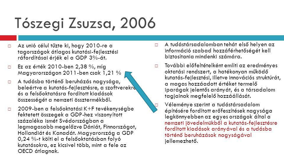 Tószegi Zsuzsa, 2006  A tudástársadalomban tehát első helyen az információ szabad hozzáférhetőségét kell biztosítania mindenki számára.  További elő