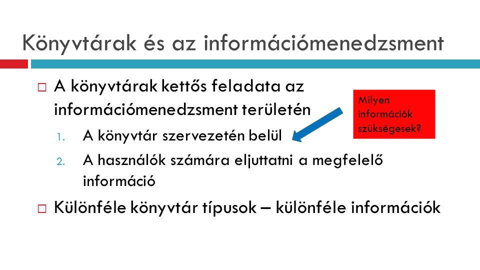 Könyvtárak és az információmenedzsment  A könyvtárak kettős feladata az információmenedzsment területén 1. A könyvtár szervezetén belül 2. A használó
