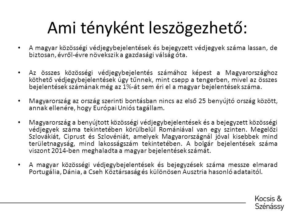 Ami tényként leszögezhető: A magyar közösségi védjegybejelentések és bejegyzett védjegyek száma lassan, de biztosan, évről-évre növekszik a gazdasági válság óta.