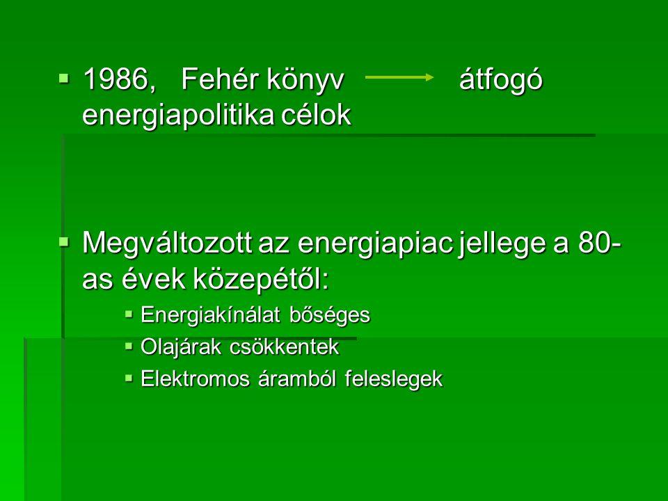  1986, Fehér könyv átfogó energiapolitika célok  Megváltozott az energiapiac jellege a 80- as évek közepétől:  Energiakínálat bőséges  Olajárak csökkentek  Elektromos áramból feleslegek