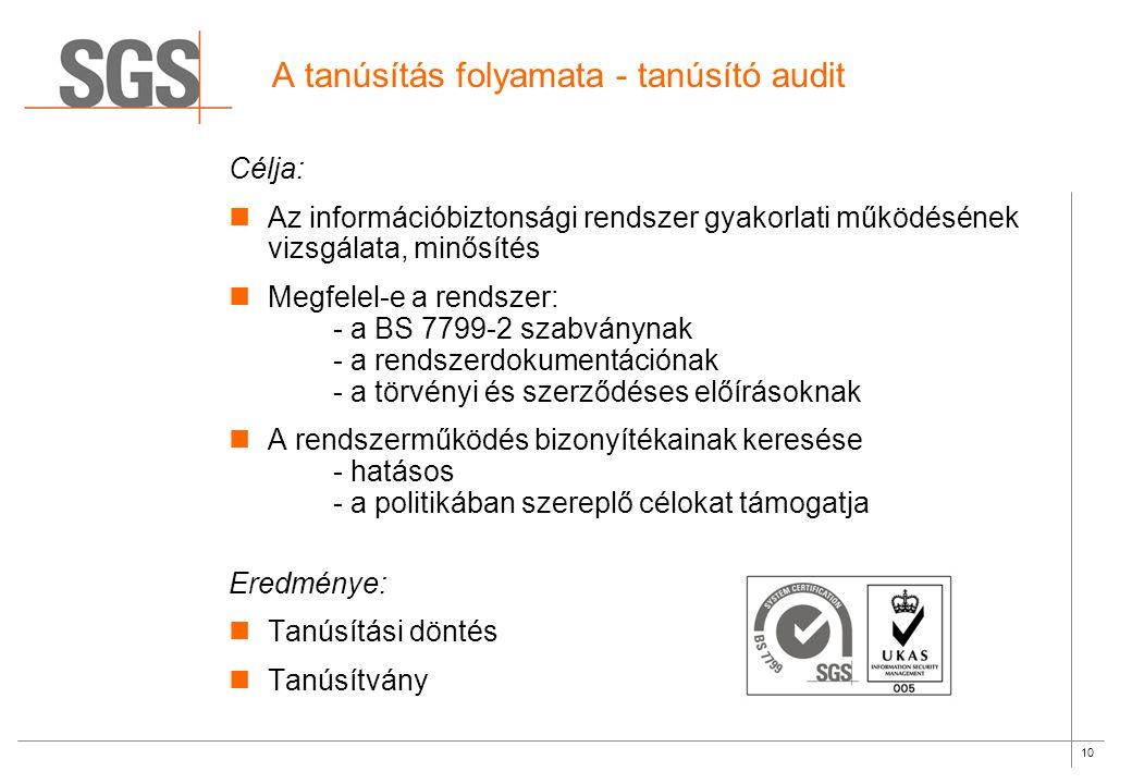 10 A tanúsítás folyamata - tanúsító audit Célja: Az információbiztonsági rendszer gyakorlati működésének vizsgálata, minősítés Megfelel-e a rendszer: - a BS 7799-2 szabványnak - a rendszerdokumentációnak - a törvényi és szerződéses előírásoknak A rendszerműködés bizonyítékainak keresése - hatásos - a politikában szereplő célokat támogatja Eredménye: Tanúsítási döntés Tanúsítvány