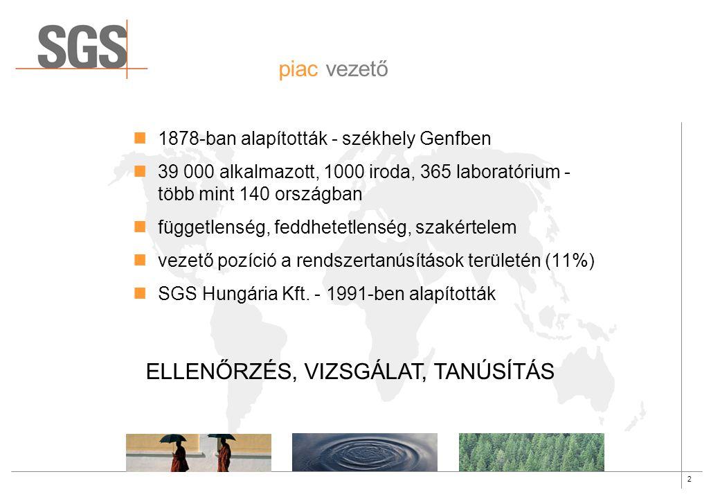 2 1878-ban alapították - székhely Genfben 39 000 alkalmazott, 1000 iroda, 365 laboratórium - több mint 140 országban függetlenség, feddhetetlenség, szakértelem vezető pozíció a rendszertanúsítások területén (11%) SGS Hungária Kft.