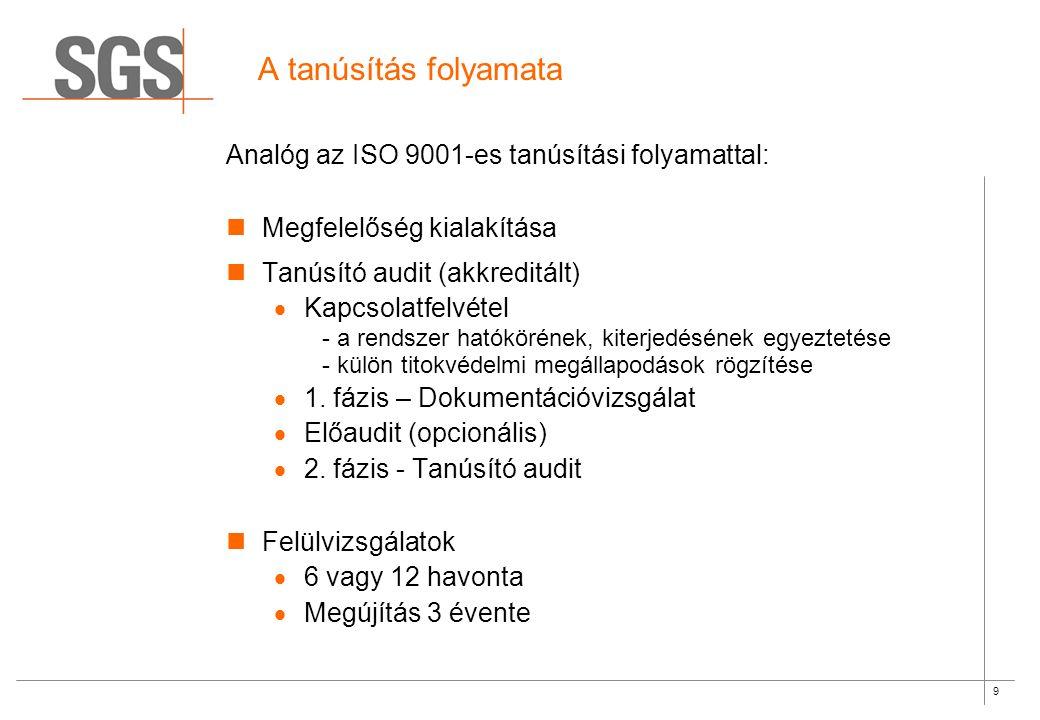 9 A tanúsítás folyamata Analóg az ISO 9001-es tanúsítási folyamattal: Megfelelőség kialakítása Tanúsító audit (akkreditált)  Kapcsolatfelvétel - a rendszer hatókörének, kiterjedésének egyeztetése - külön titokvédelmi megállapodások rögzítése  1.