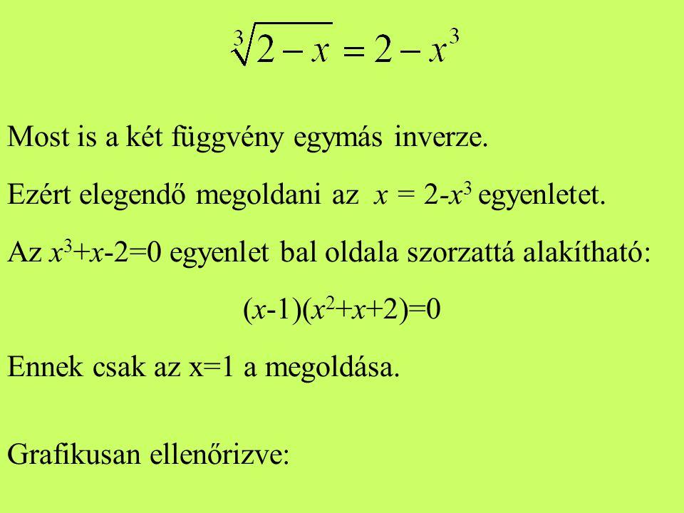 Most is a két függvény egymás inverze. Ezért elegendő megoldani az x = 2-x 3 egyenletet. Az x 3 +x-2=0 egyenlet bal oldala szorzattá alakítható: (x-1)