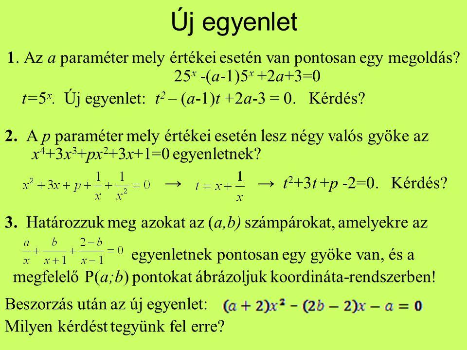 Új egyenlet 1. Az a paraméter mely értékei esetén van pontosan egy megoldás? 25 x -(a-1)5 x +2a+3=0 t=5 x. Új egyenlet: t 2 – (a-1)t +2a-3 = 0. Kérdés