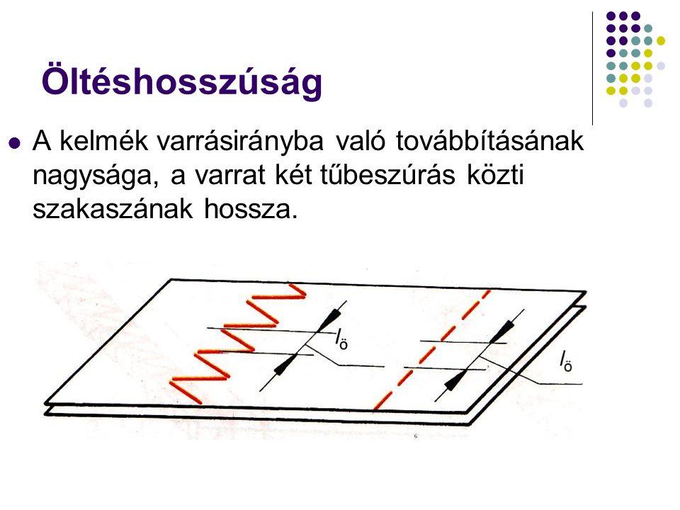 Öltéshosszúság A kelmék varrásirányba való továbbításának nagysága, a varrat két tűbeszúrás közti szakaszának hossza.