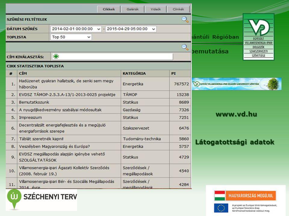 20 TÁMOP -2.5.3.A-13/1-2013-0025 Az EVDSZ társadalmi szerepvállalásának szélesítése a Dél-Dunántúli Régióban www.vd.hu Látogatottsági adatok Projekttel kapcsolatos kommunikáció, kiadványok bemutatása