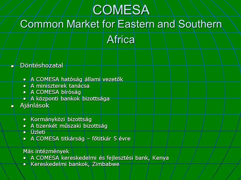 COMESA Common Market for Eastern and Southern Africa Döntéshozatal Döntéshozatal A COMESA hatóság állami vezetőkA COMESA hatóság állami vezetők A mini