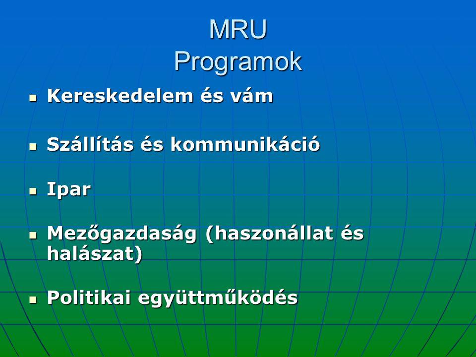 MRU Programok Kereskedelem és vám Kereskedelem és vám Szállítás és kommunikáció Szállítás és kommunikáció Ipar Ipar Mezőgazdaság (haszonállat és halás