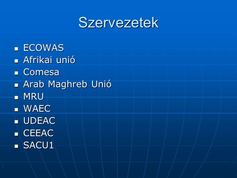 Szervezetek ECOWAS ECOWAS Afrikai unió Afrikai unió Comesa Comesa Arab Maghreb Unió Arab Maghreb Unió MRU MRU WAEC WAEC UDEAC UDEAC CEEAC CEEAC SACU1