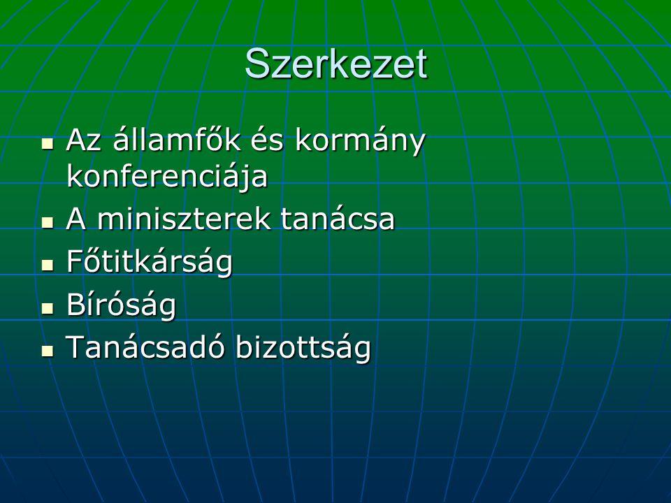 Szerkezet Az államfők és kormány konferenciája Az államfők és kormány konferenciája A miniszterek tanácsa A miniszterek tanácsa Főtitkárság Főtitkársá