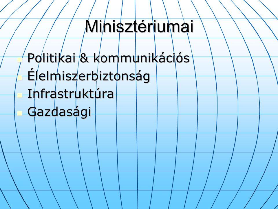 Minisztériumai Politikai & kommunikációs Politikai & kommunikációs Élelmiszerbiztonság Élelmiszerbiztonság Infrastruktúra Infrastruktúra Gazdasági Gaz