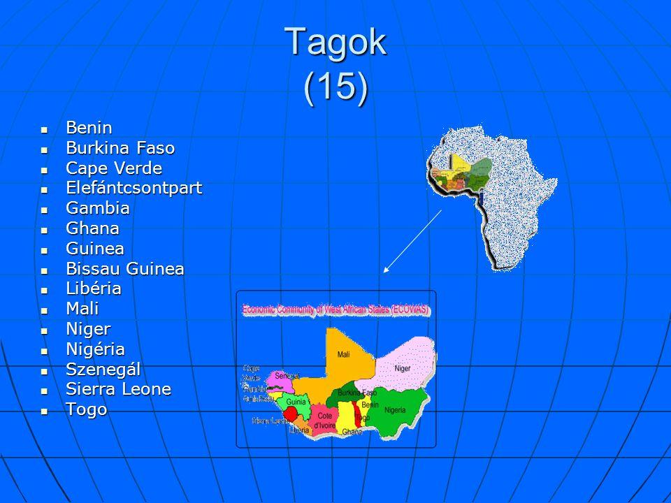 Tagok (15) Benin Benin Burkina Faso Burkina Faso Cape Verde Cape Verde Elefántcsontpart Elefántcsontpart Gambia Gambia Ghana Ghana Guinea Guinea Bissa