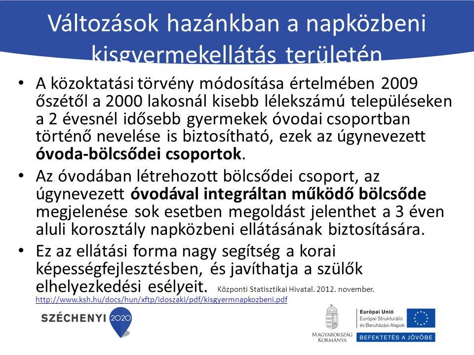 Változások hazánkban a napközbeni kisgyermekellátás területén A közoktatási törvény módosítása értelmében 2009 őszétől a 2000 lakosnál kisebb lélekszá