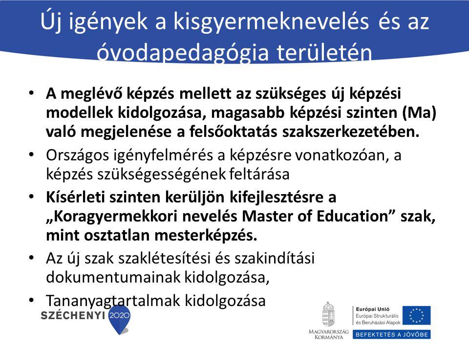 """1.A létesítendő mesterképzési szak: """"Koragyermekkori nevelés Master of Education 1.A megszerezhető szakképzettség: """"Koragyermekkori nevelő Ma 2.A képzési idő 1 félévekben: 10 félév 3.A mesterfokozat megszerzéséhez összegyűjtendő kreditek száma:300 kredit 1.A létesítendő mesterképzési szak: """"Koragyermekkori nevelés Master of Education Early childhood education 1.A megszerezhető szakképzettség: """"Okleveles koragyermekkori nevelő 1.A képzési idő félévekben: 10 félév 4+1 év 2.A mesterfokozat megszerzéséhez összegyűjtendő kreditek száma: 300 kredit ["""