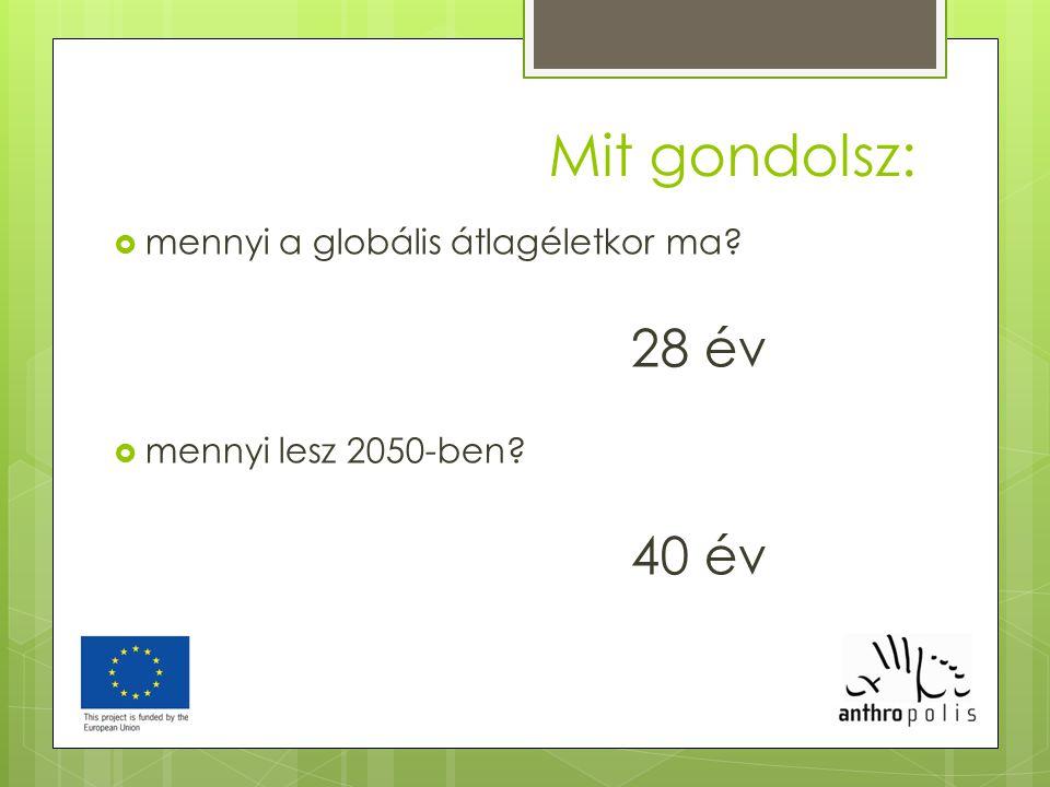 Mit gondolsz:  mennyi a globális átlagéletkor ma? 28 év  mennyi lesz 2050-ben? 40 év