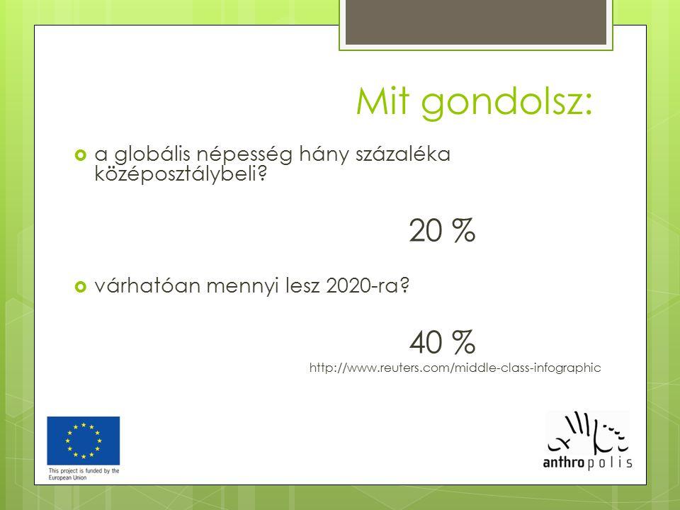 Mit gondolsz:  a globális népesség hány százaléka középosztálybeli? 20 %  várhatóan mennyi lesz 2020-ra? 40 % http://www.reuters.com/middle-class-in