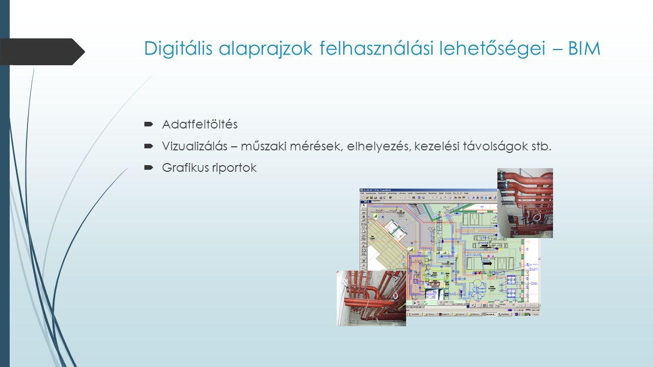Digitális alaprajzok felhasználási lehetőségei – BIM  Adatfeltöltés  Vizualizálás – műszaki mérések, elhelyezés, kezelési távolságok stb.  Grafikus