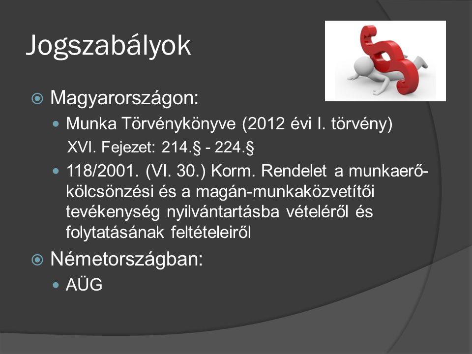 Jogszabályok  Magyarországon: Munka Törvénykönyve (2012 évi I.