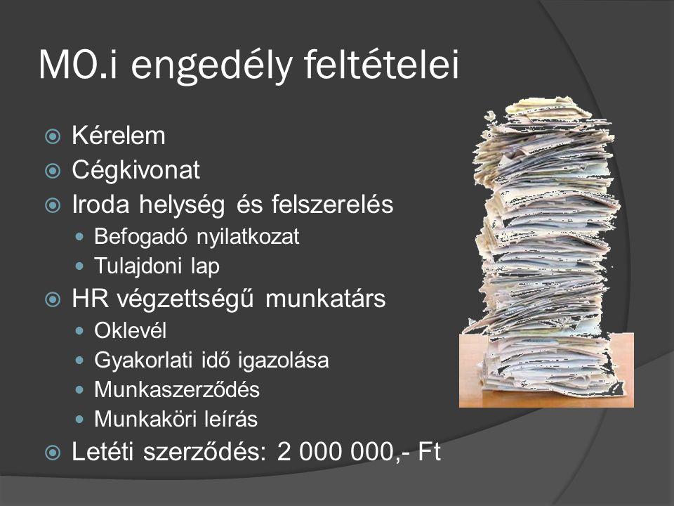 MO.i engedély feltételei  Kérelem  Cégkivonat  Iroda helység és felszerelés Befogadó nyilatkozat Tulajdoni lap  HR végzettségű munkatárs Oklevél Gyakorlati idő igazolása Munkaszerződés Munkaköri leírás  Letéti szerződés: 2 000 000,- Ft