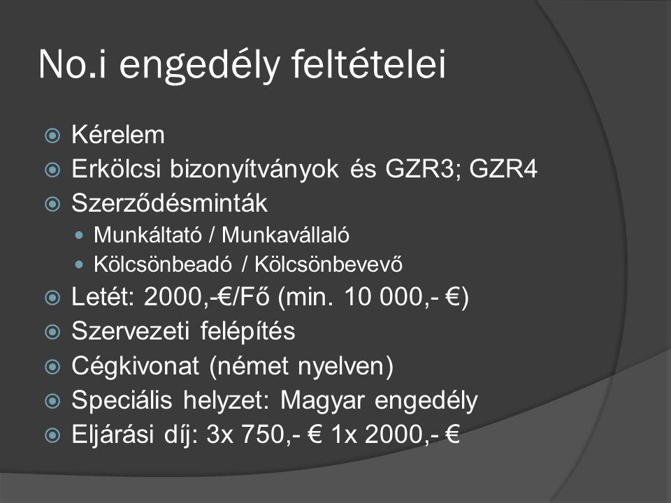 No.i engedély feltételei  Kérelem  Erkölcsi bizonyítványok és GZR3; GZR4  Szerződésminták Munkáltató / Munkavállaló Kölcsönbeadó / Kölcsönbevevő  Letét: 2000,-€/Fő (min.