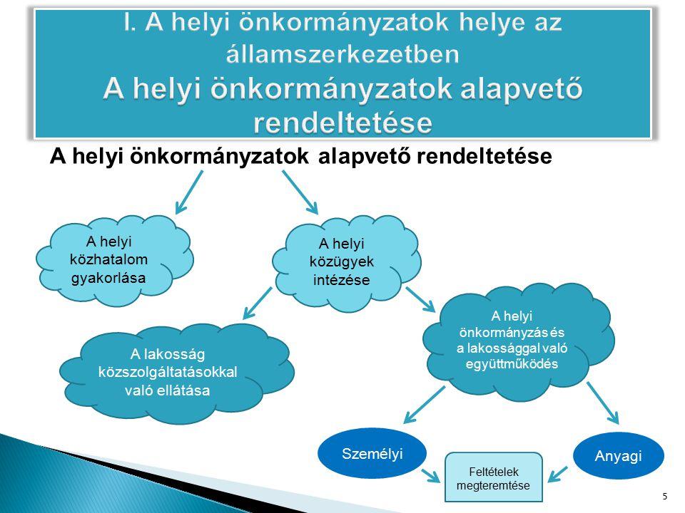 A helyi önkormányzatok alapvető rendeltetése A helyi közhatalom gyakorlása A helyi közügyek intézése A lakosság közszolgáltatásokkal való ellátása A helyi önkormányzás és a lakossággal való együttműködés Személyi Anyagi Feltételek megteremtése 5