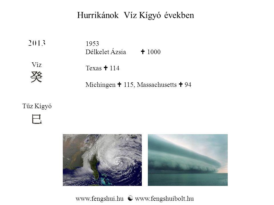 1953 Délkelet Ázsia  1000 Texas  114 Michingen  115, Massachusetts  94 www.fengshui.hu  www.fengshuibolt.hu Hurrikánok Víz Kígyó években Víz Tűz Kígyó
