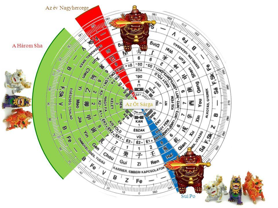 A Három Sha Az év Nagyhercege Sui Po Az Öt Sárga