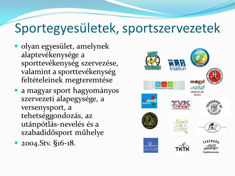 Sportegyesületek, sportszervezetek olyan egyesület, amelynek alaptevékenysége a sporttevékenység szervezése, valamint a sporttevékenység feltételeinek