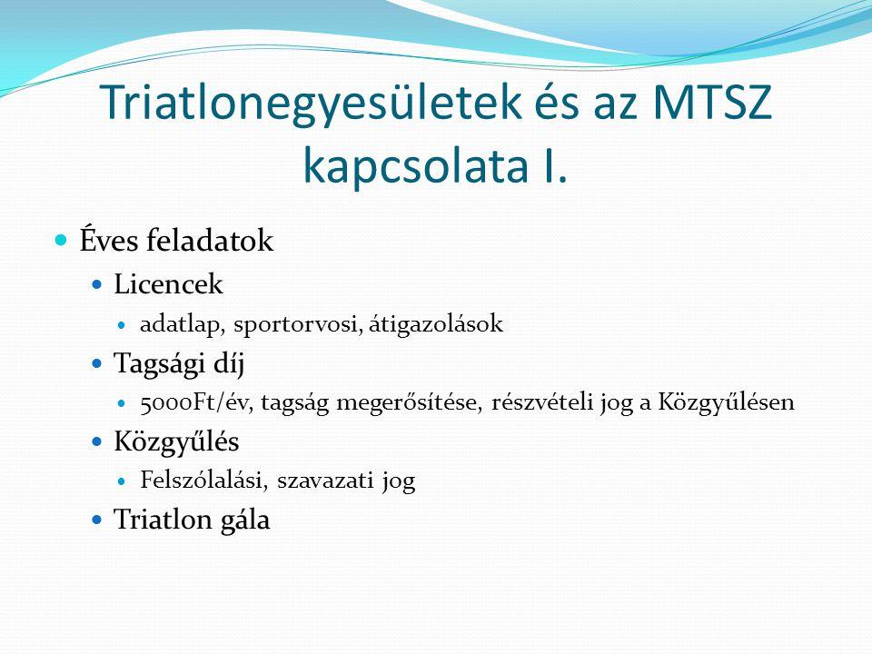 Triatlonegyesületek és az MTSZ kapcsolata I. Éves feladatok Licencek adatlap, sportorvosi, átigazolások Tagsági díj 5000Ft/év, tagság megerősítése, ré