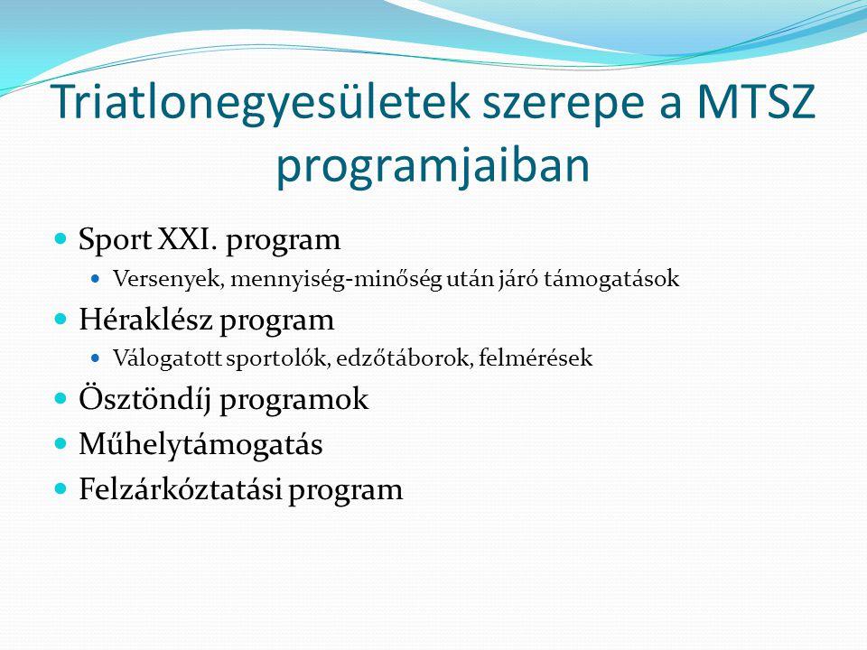 Triatlonegyesületek szerepe a MTSZ programjaiban Sport XXI. program Versenyek, mennyiség-minőség után járó támogatások Héraklész program Válogatott sp