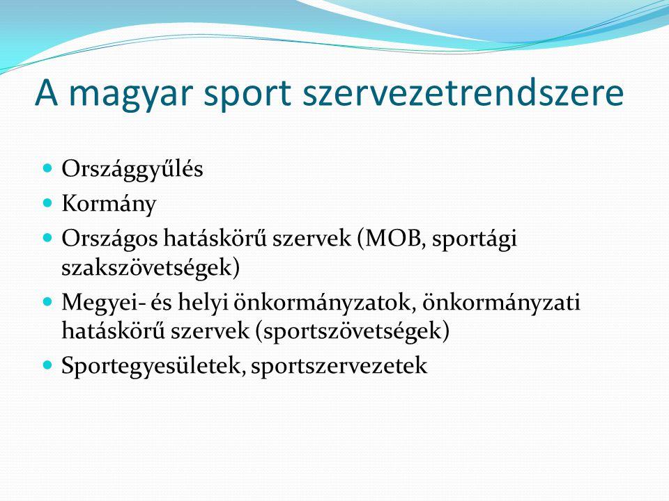 A magyar sport szervezetrendszere Országgyűlés Kormány Országos hatáskörű szervek (MOB, sportági szakszövetségek) Megyei- és helyi önkormányzatok, önk