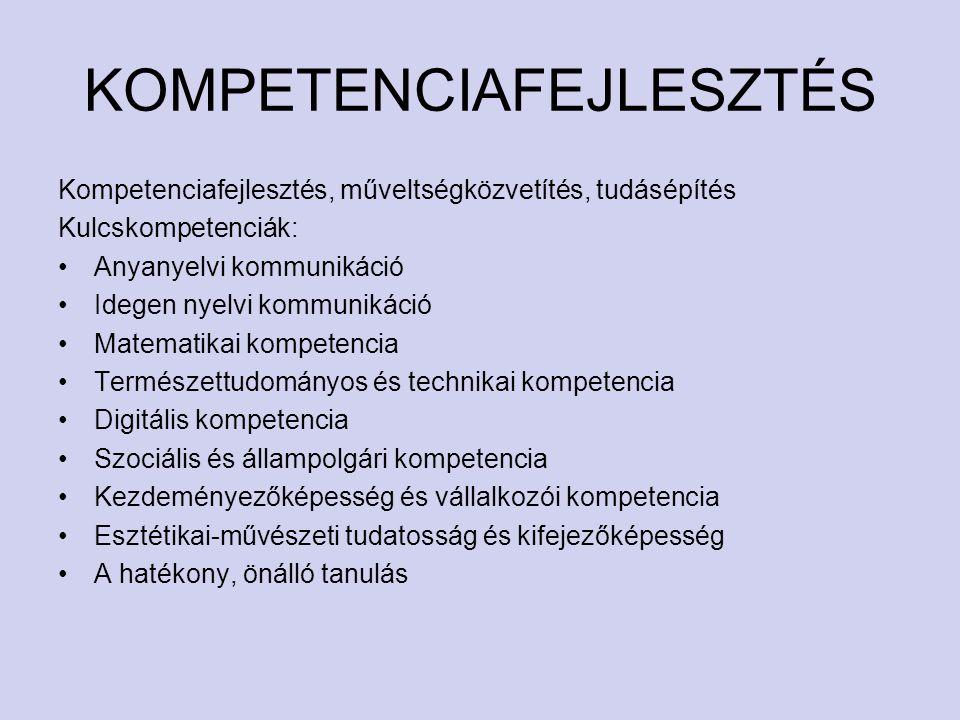 KOMPETENCIAFEJLESZTÉS Kompetenciafejlesztés, műveltségközvetítés, tudásépítés Kulcskompetenciák: Anyanyelvi kommunikáció Idegen nyelvi kommunikáció Matematikai kompetencia Természettudományos és technikai kompetencia Digitális kompetencia Szociális és állampolgári kompetencia Kezdeményezőképesség és vállalkozói kompetencia Esztétikai-művészeti tudatosság és kifejezőképesség A hatékony, önálló tanulás