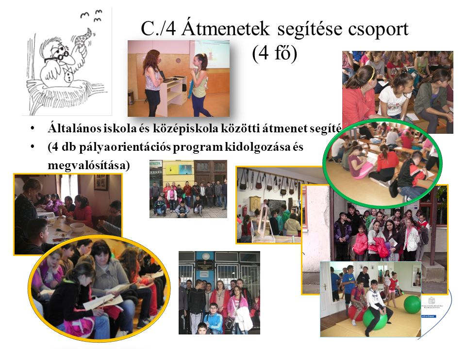 C./4 Átmenetek segítése csoport (4 fő) Általános iskola és középiskola közötti átmenet segítése (4 db pályaorientációs program kidolgozása és megvalós