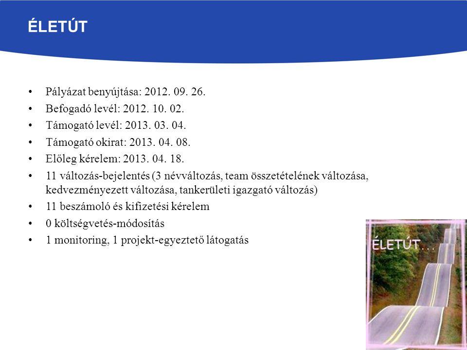 ÉLETÚT Pályázat benyújtása: 2012.09. 26. Befogadó levél: 2012.